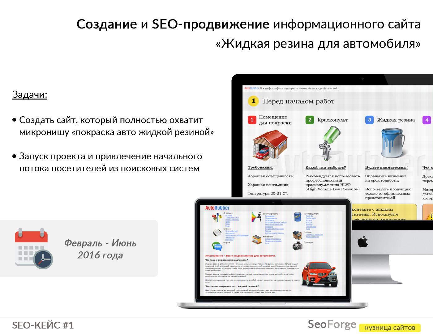 Кейс: «Создание и SEO-продвижение информационного узконишевого сайта с нуля до 3000 посетителей в сезон»