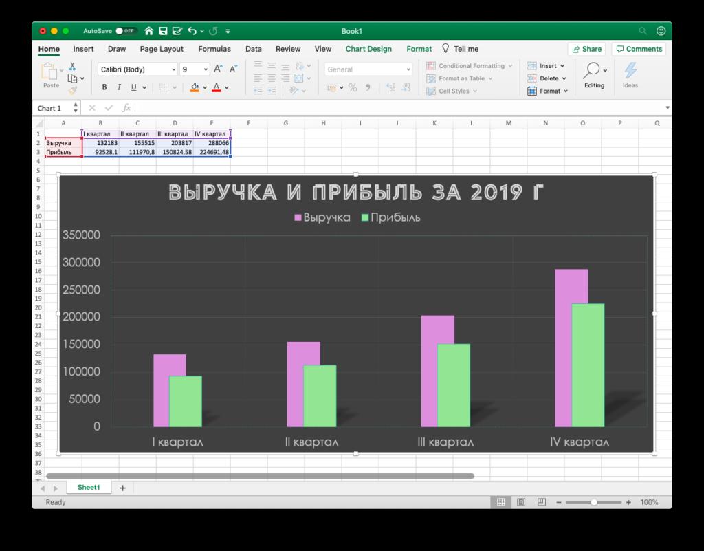 Настройка диаграмм в Excel