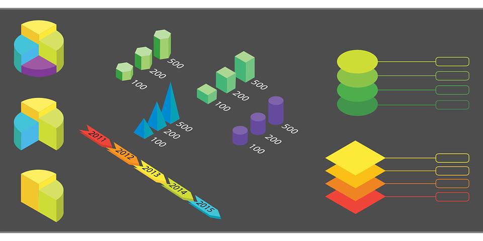 Визуализация данных в лид-магните