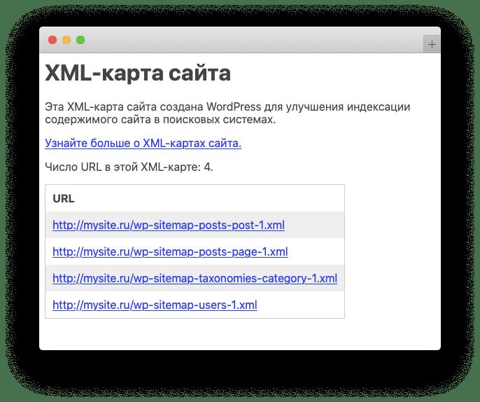 Sitemap в WordPress